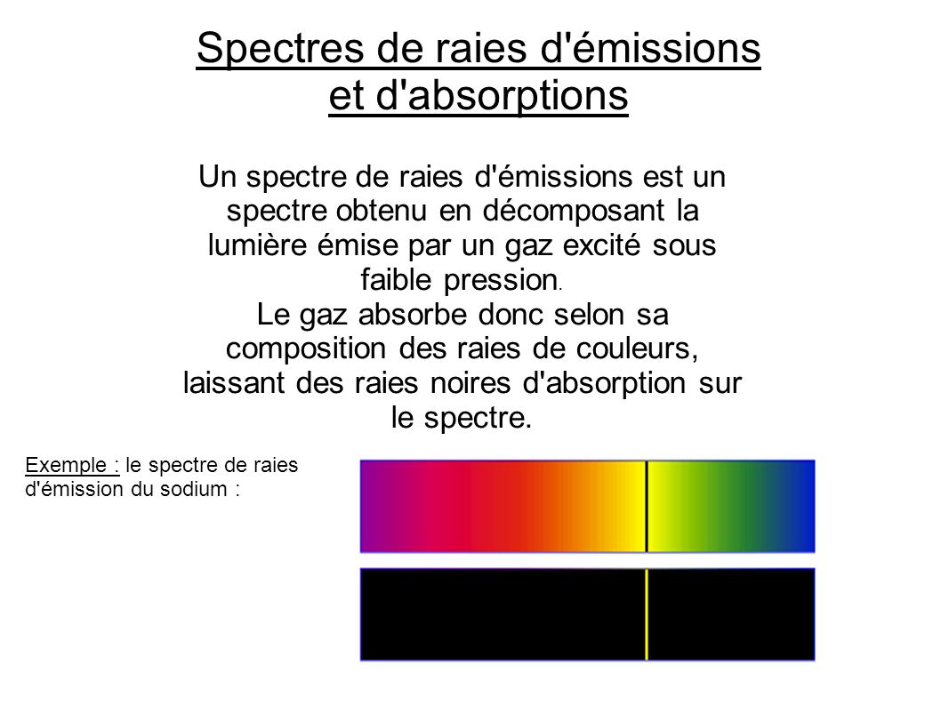 Spectres de raies d émissions et d absorptions