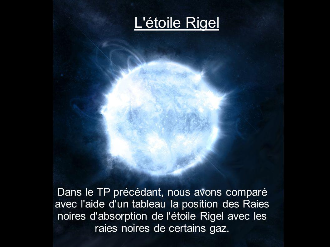 L étoile Rigel