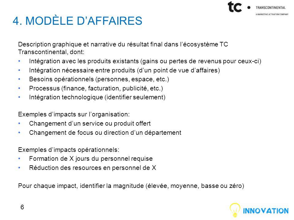 4. MODÈLE D'AFFAIRES Description graphique et narrative du résultat final dans l'écosystème TC Transcontinental, dont: