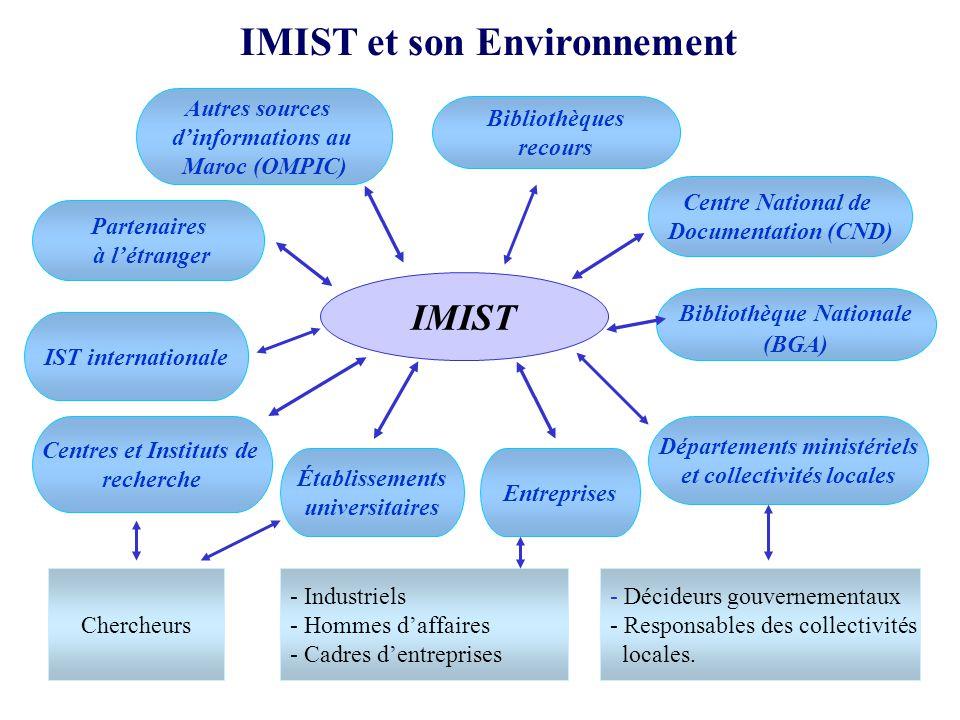 IMIST et son Environnement