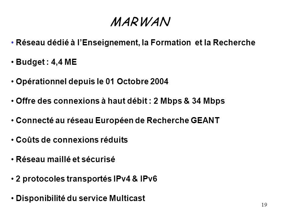 MARWAN Réseau dédié à l'Enseignement, la Formation et la Recherche