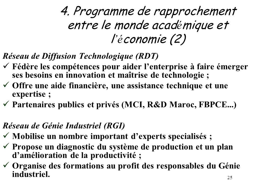 4. Programme de rapprochement entre le monde académique et l'économie (2)