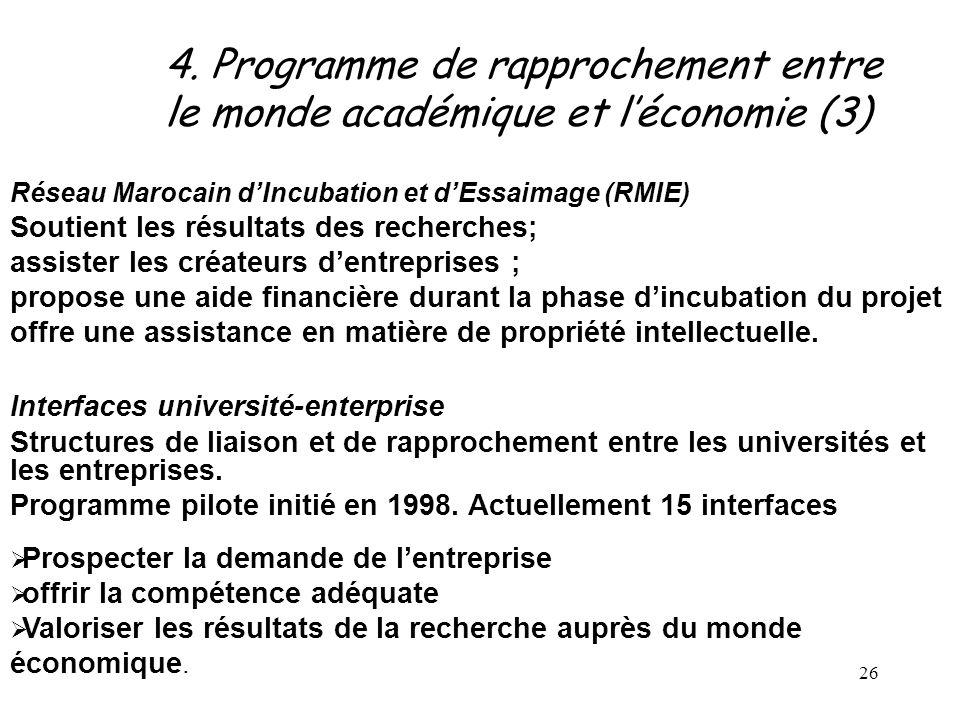 4. Programme de rapprochement entre le monde académique et l'économie (3)