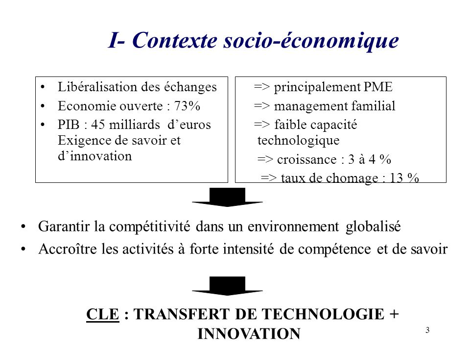 I- Contexte socio-économique