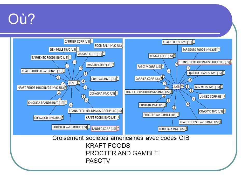 Où Croisement sociétés américaines avec codes CIB KRAFT FOODS