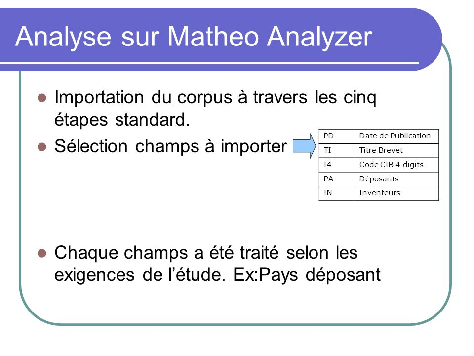 Analyse sur Matheo Analyzer
