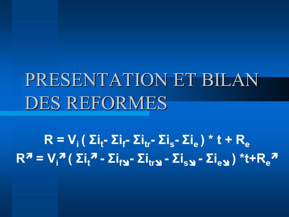 PRESENTATION ET BILAN DES REFORMES