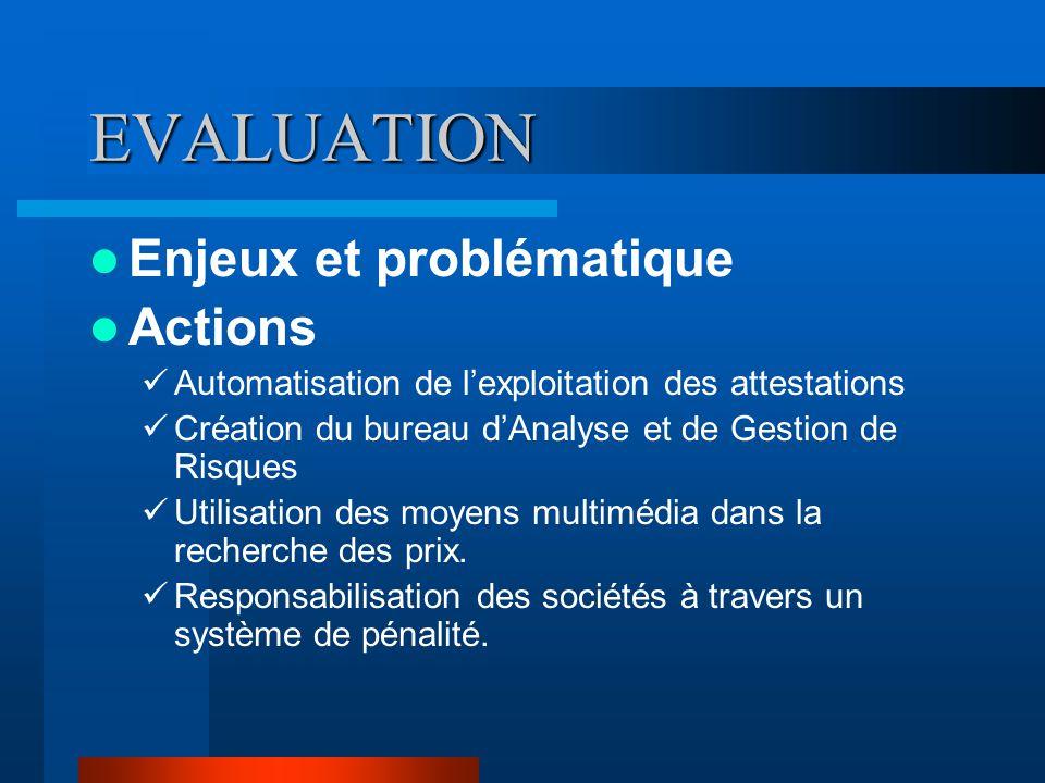 EVALUATION Enjeux et problématique Actions