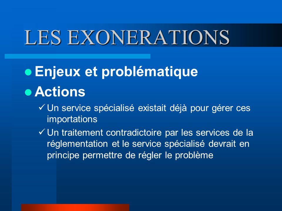 LES EXONERATIONS Enjeux et problématique Actions