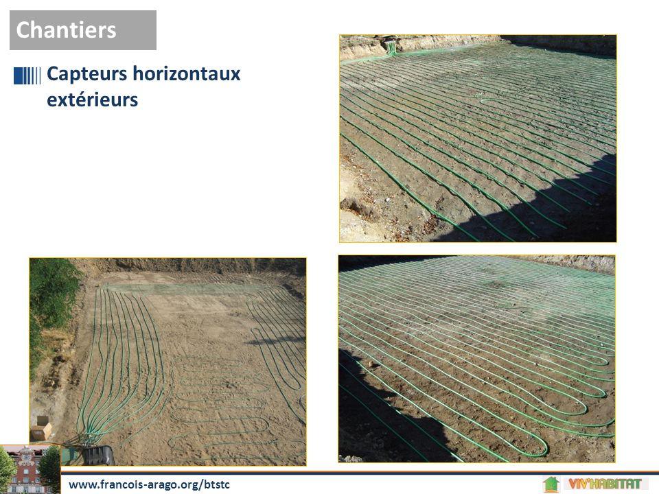 Chantiers Capteurs horizontaux extérieurs www.francois-arago.org/btstc