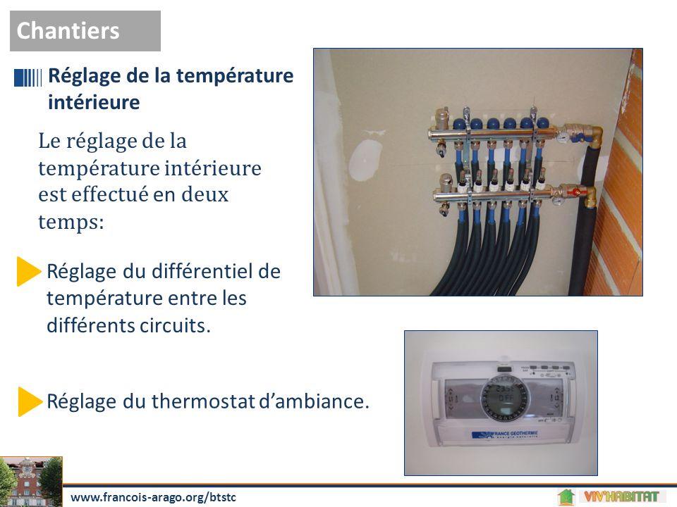 Chantiers Réglage de la température intérieure