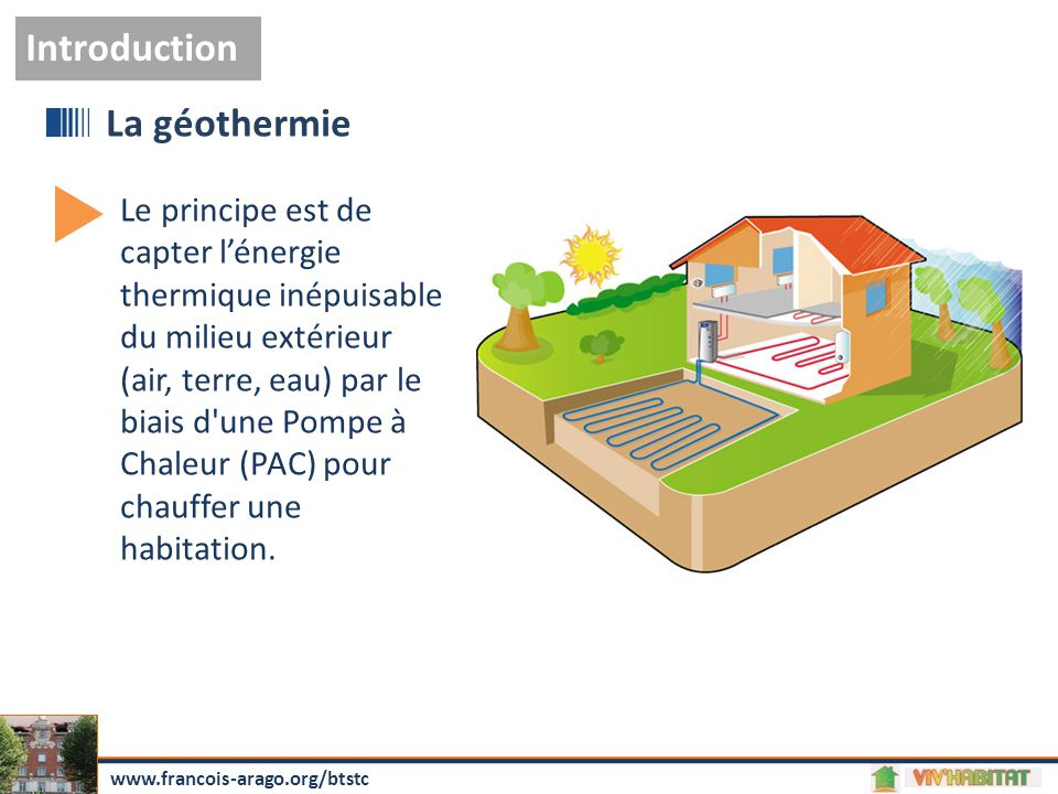 Introduction La géothermie