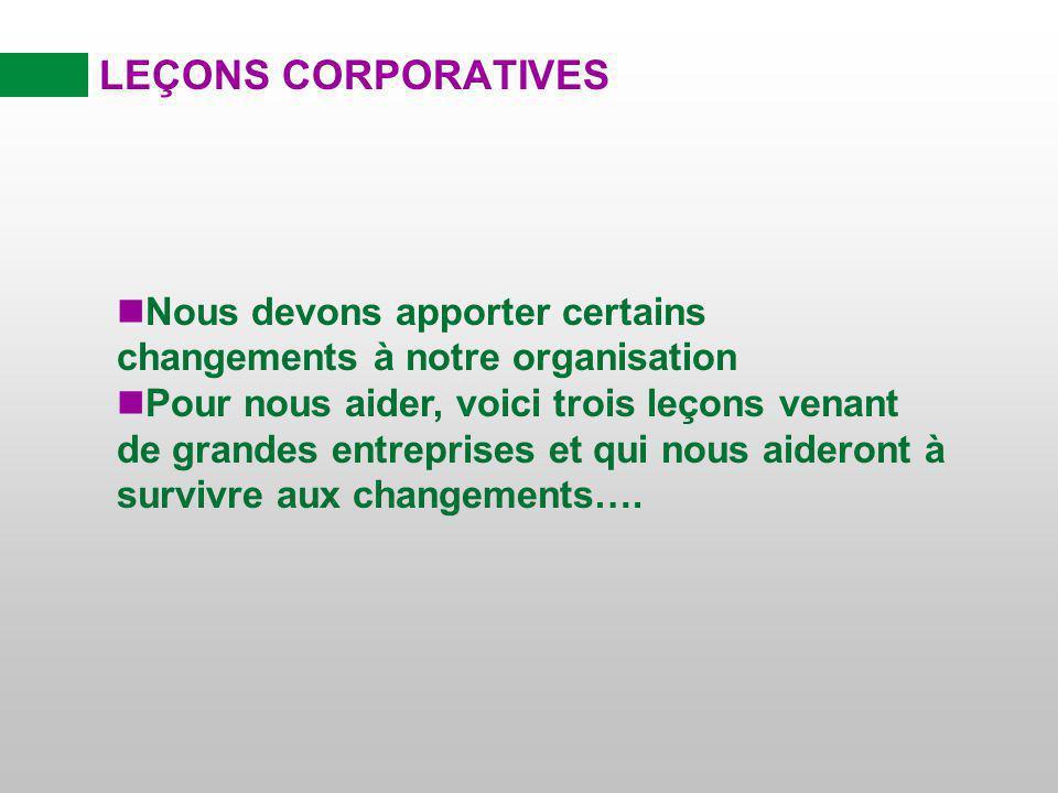 LEÇONS CORPORATIVES Nous devons apporter certains changements à notre organisation.