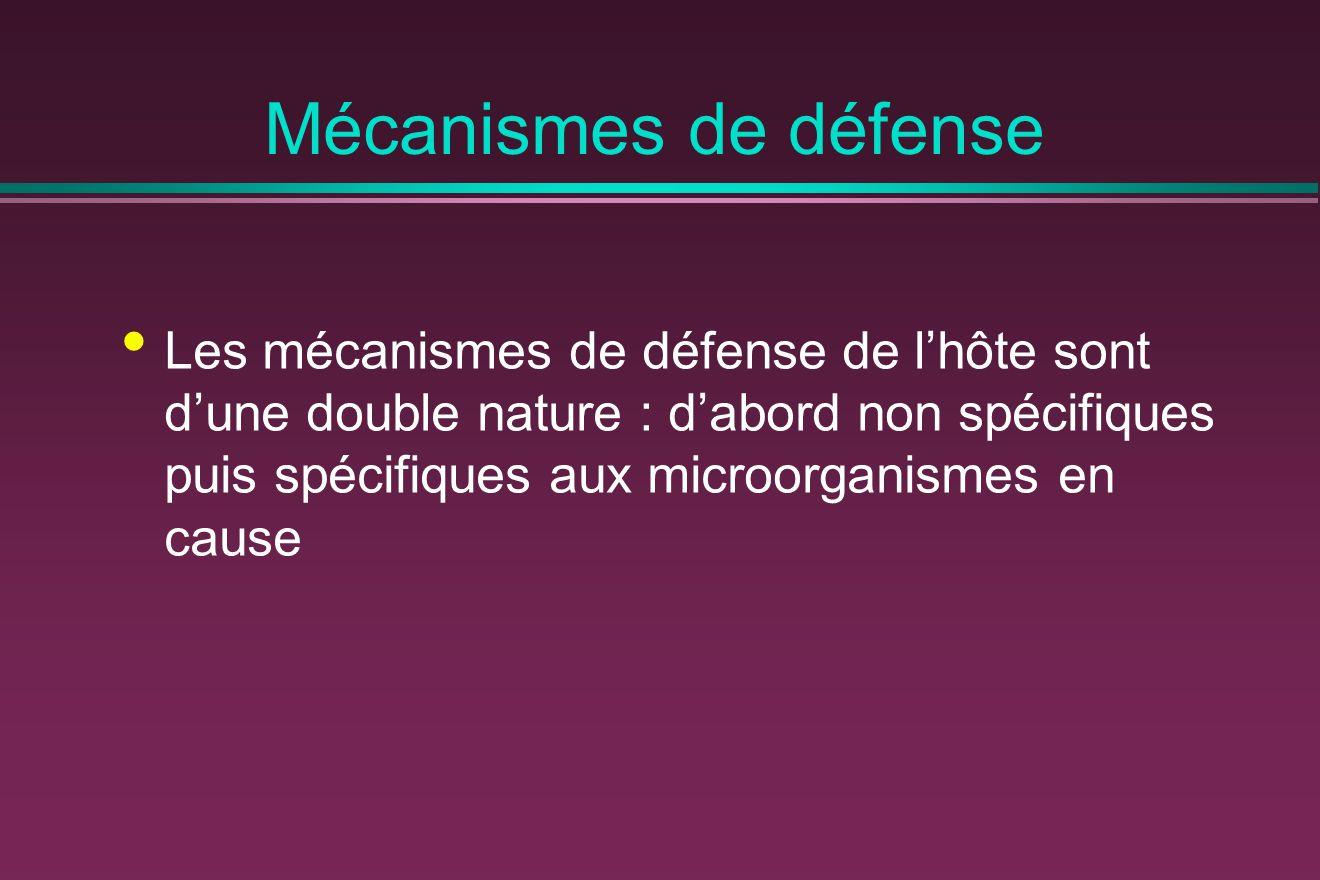 Mécanismes de défense