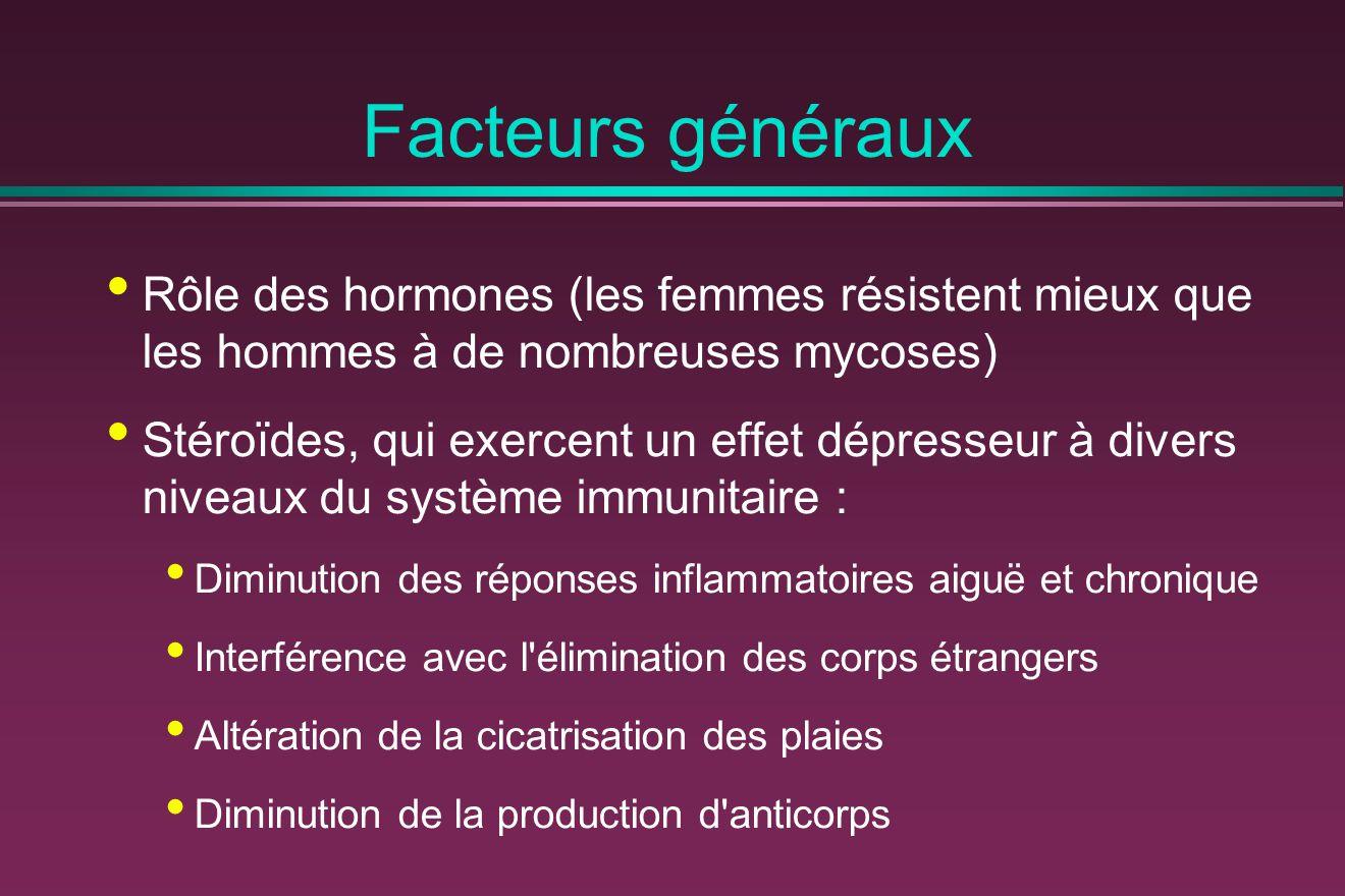 Facteurs généraux Rôle des hormones (les femmes résistent mieux que les hommes à de nombreuses mycoses)