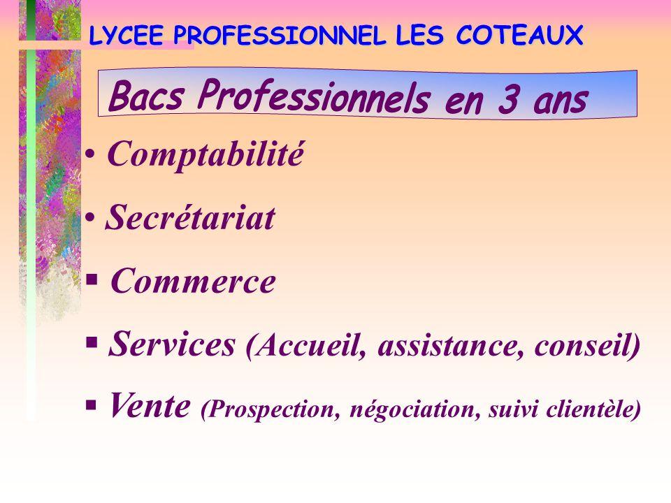 LYCEE PROFESSIONNEL LES COTEAUX