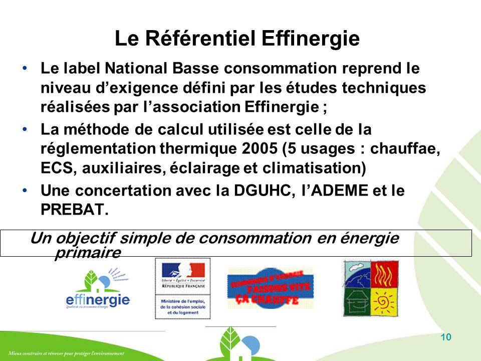 Le Référentiel Effinergie