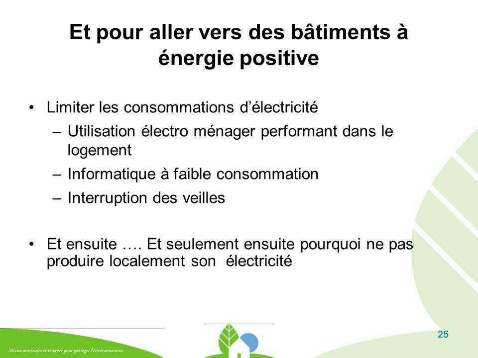 Et pour aller vers des bâtiments à énergie positive