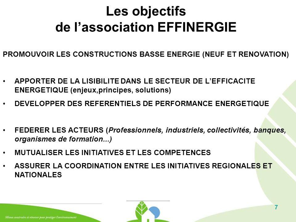 Les objectifs de l'association EFFINERGIE