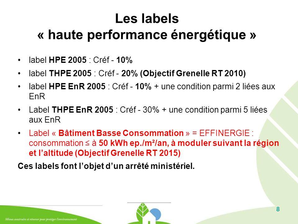 Les labels « haute performance énergétique »
