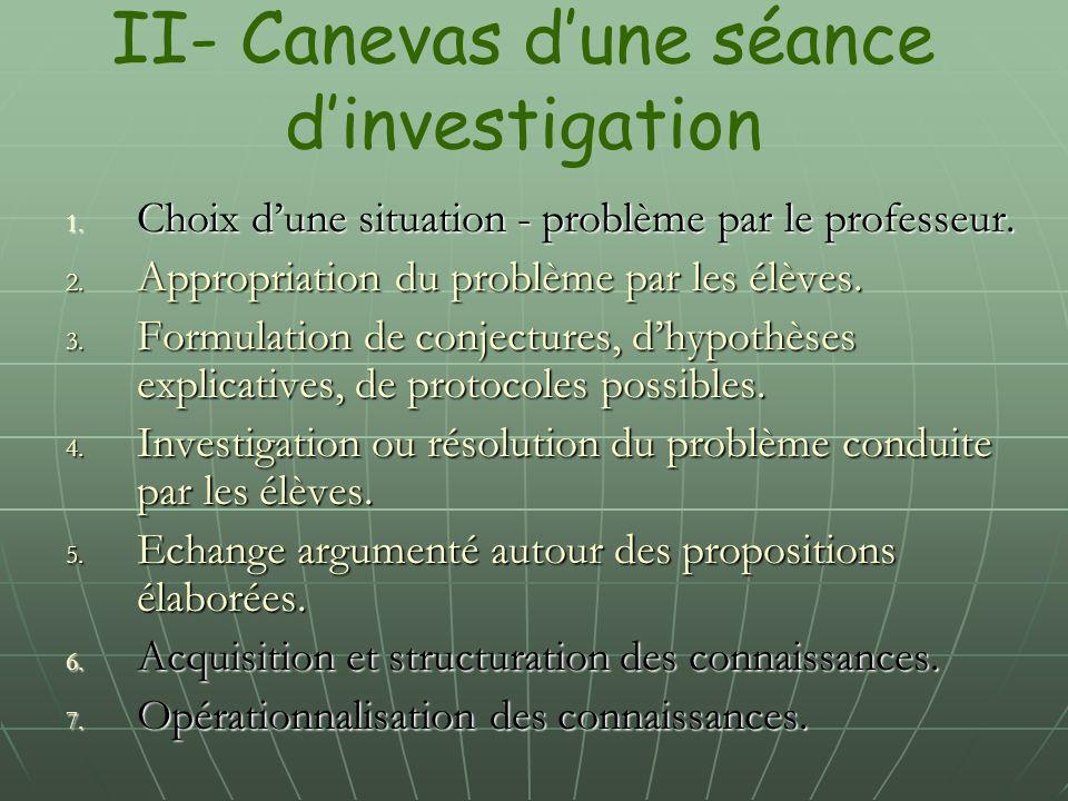 II- Canevas d'une séance d'investigation