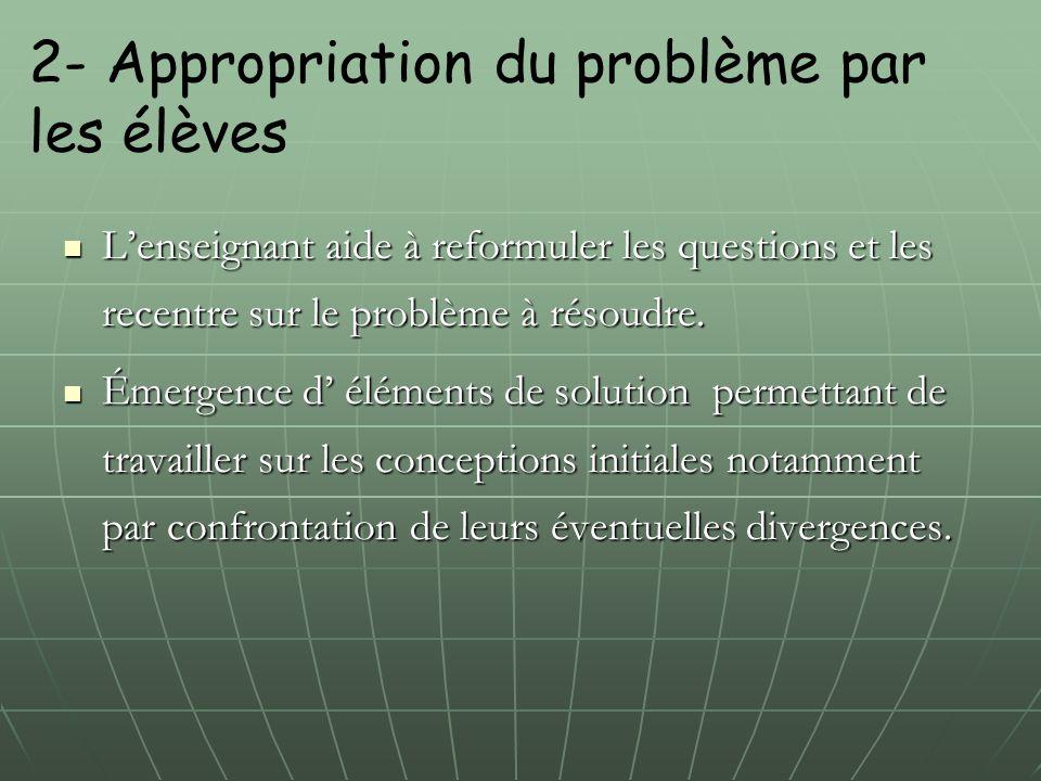 2- Appropriation du problème par les élèves