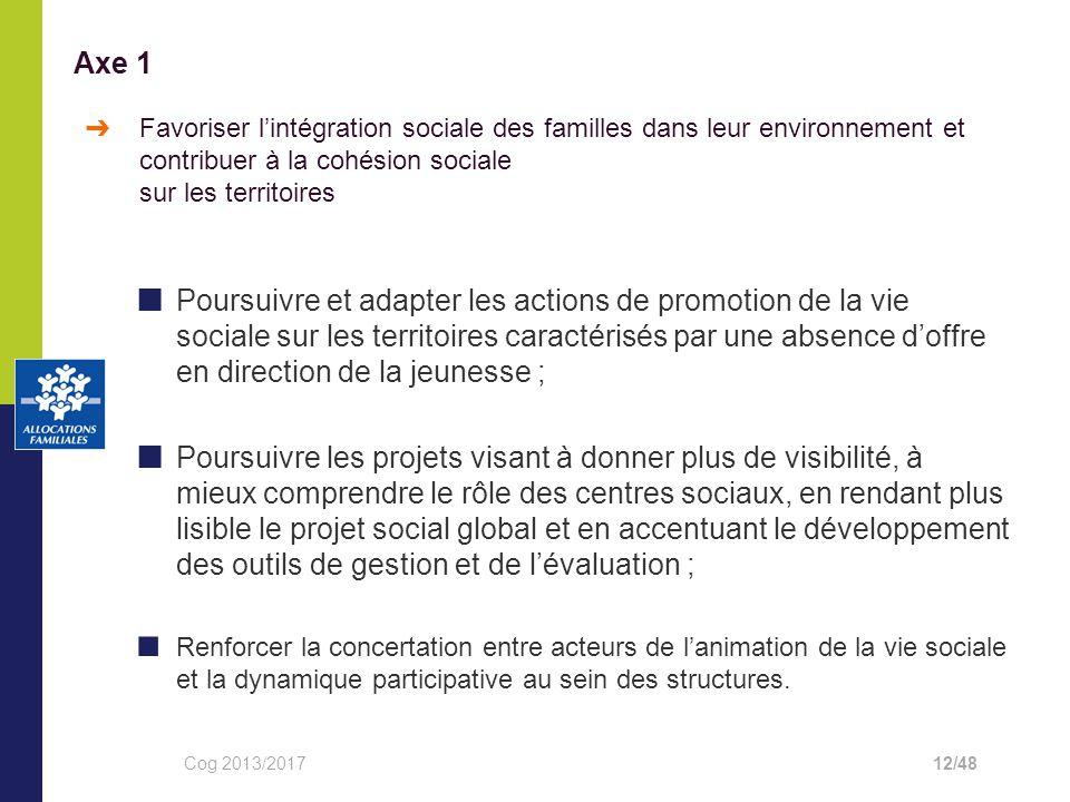 Axe 1 Favoriser l'intégration sociale des familles dans leur environnement et contribuer à la cohésion sociale sur les territoires.