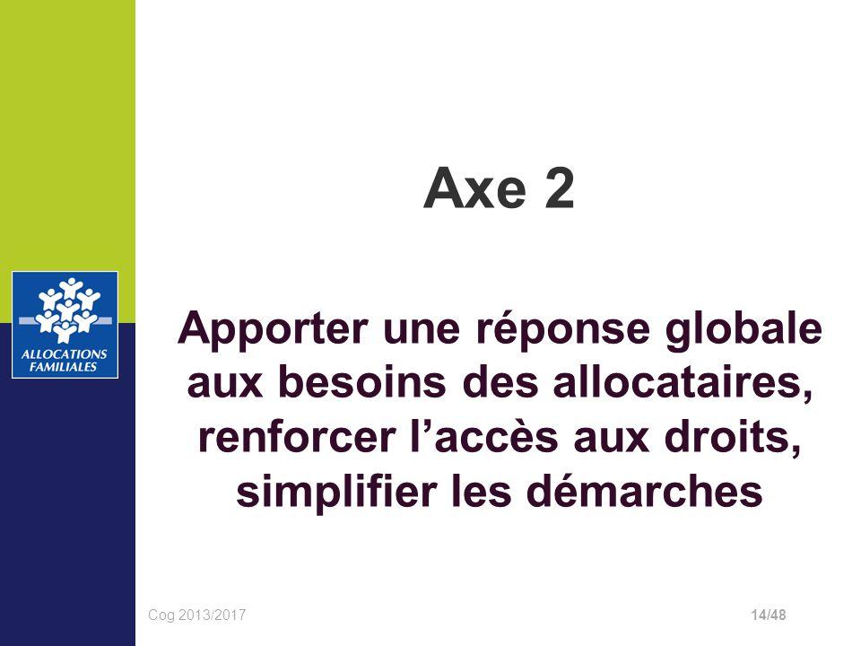 Axe 2 Apporter une réponse globale aux besoins des allocataires, renforcer l'accès aux droits, simplifier les démarches.