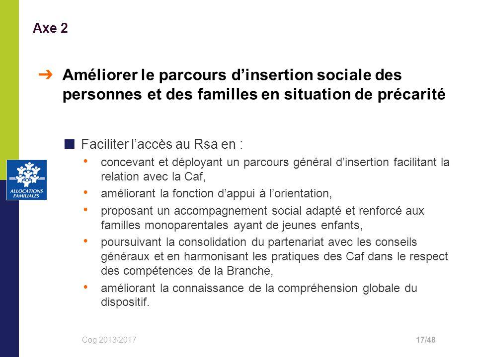 Axe 2 Améliorer le parcours d'insertion sociale des personnes et des familles en situation de précarité.