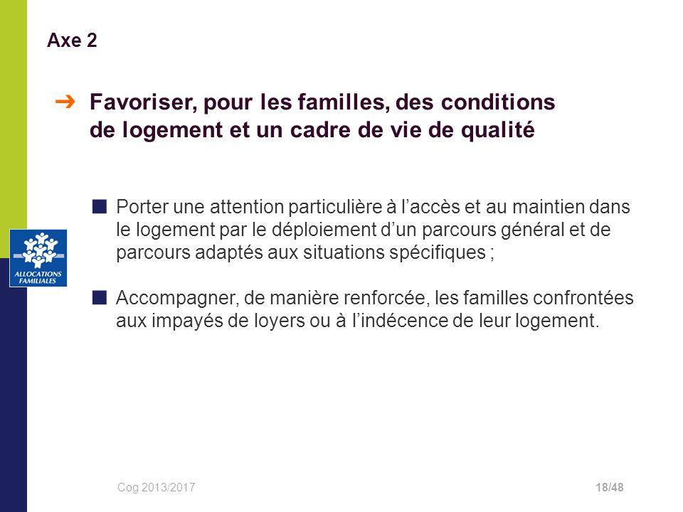Axe 2 Favoriser, pour les familles, des conditions de logement et un cadre de vie de qualité.