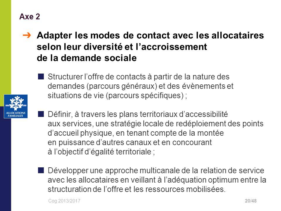 Axe 2 Adapter les modes de contact avec les allocataires selon leur diversité et l'accroissement de la demande sociale.