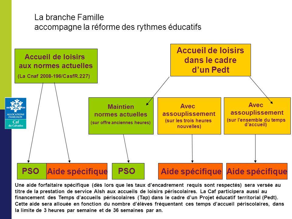 La branche Famille accompagne la réforme des rythmes éducatifs