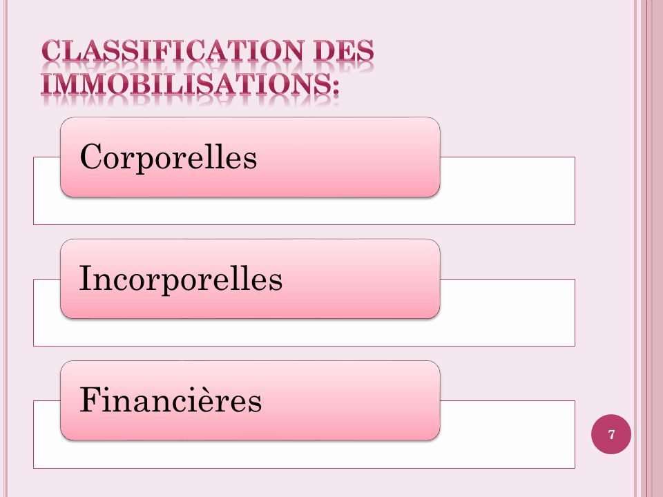 CLASSIFICATION DES IMMOBILISATIONS: