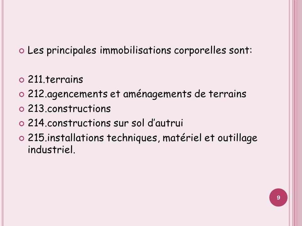 Les principales immobilisations corporelles sont: