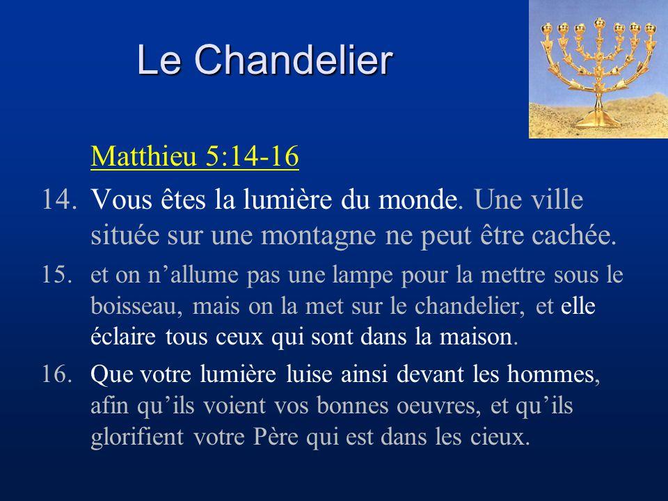 Le Chandelier Matthieu 5:14-16