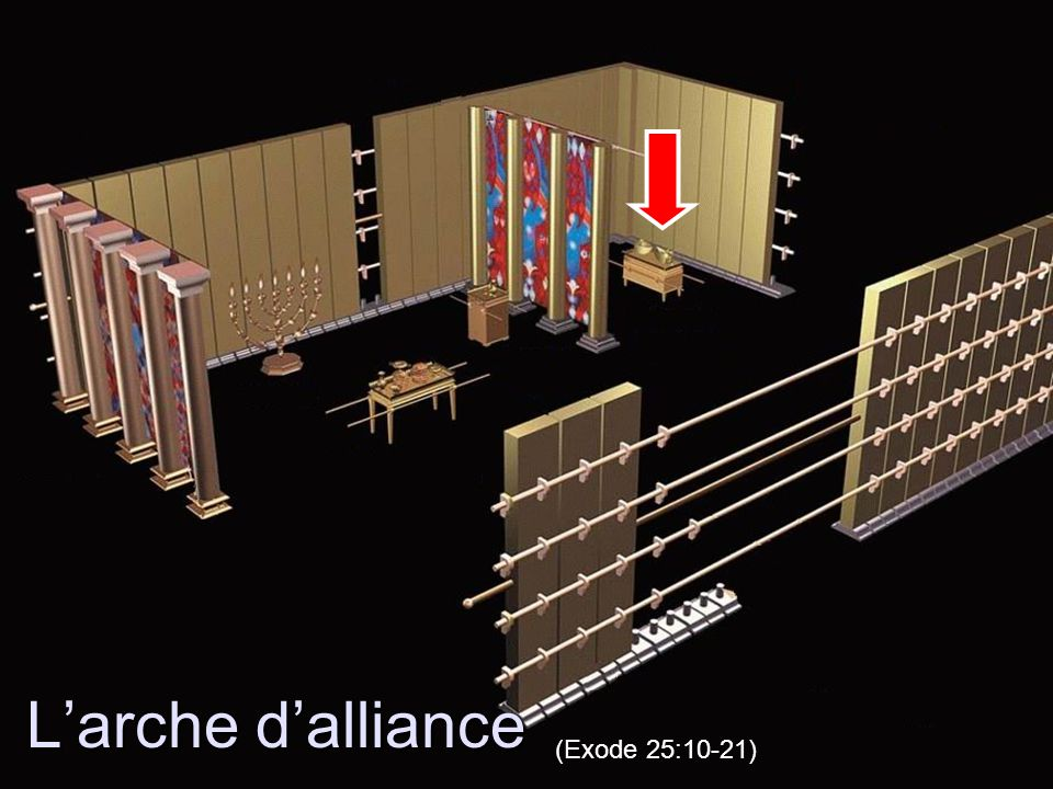 L'arche d'alliance (Exode 25:10-21)
