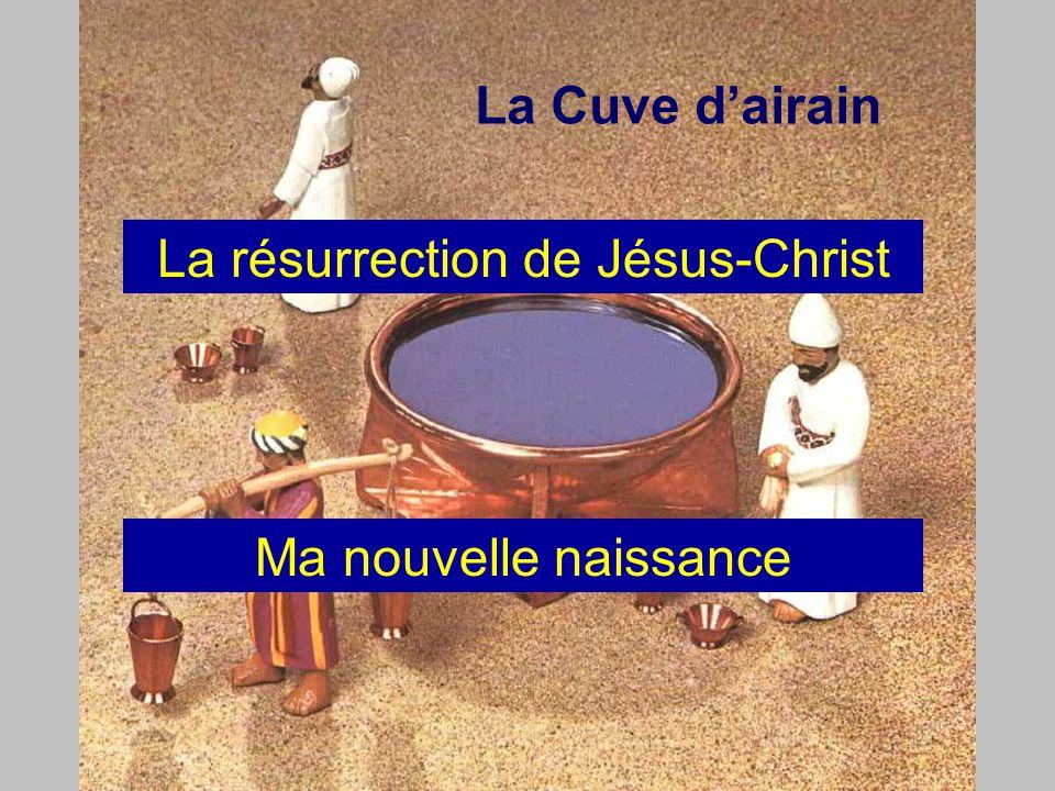 La résurrection de Jésus-Christ