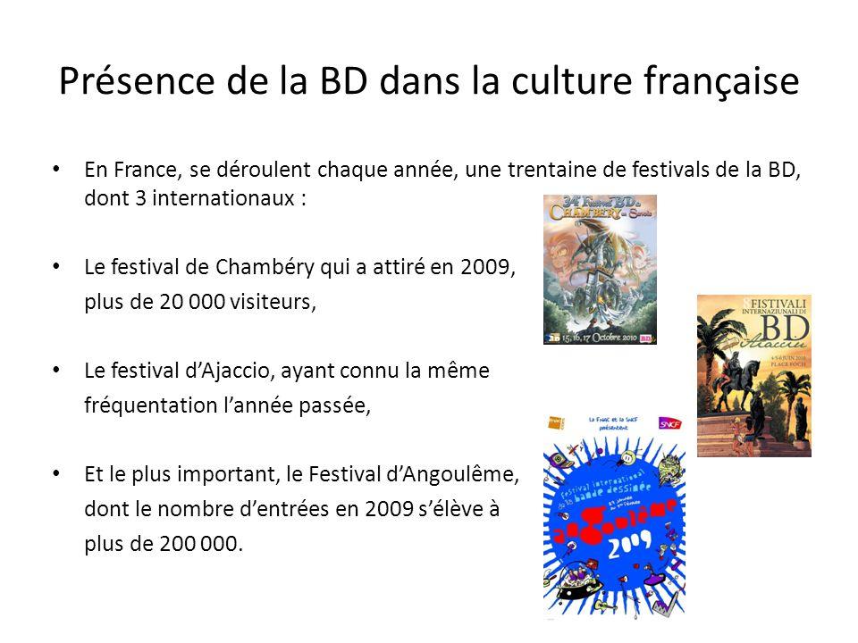 Présence de la BD dans la culture française
