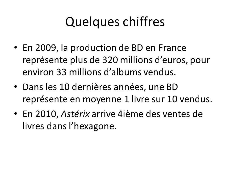 Quelques chiffres En 2009, la production de BD en France représente plus de 320 millions d'euros, pour environ 33 millions d'albums vendus.