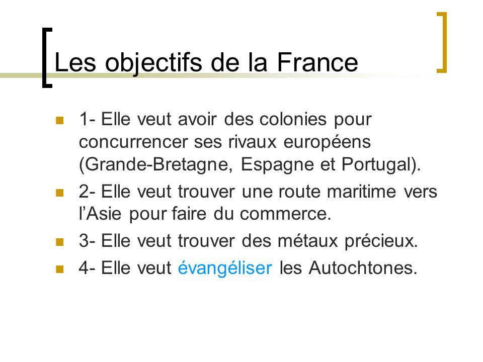 Les objectifs de la France