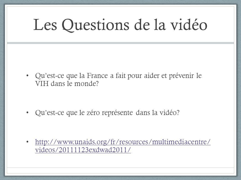 Les Questions de la vidéo