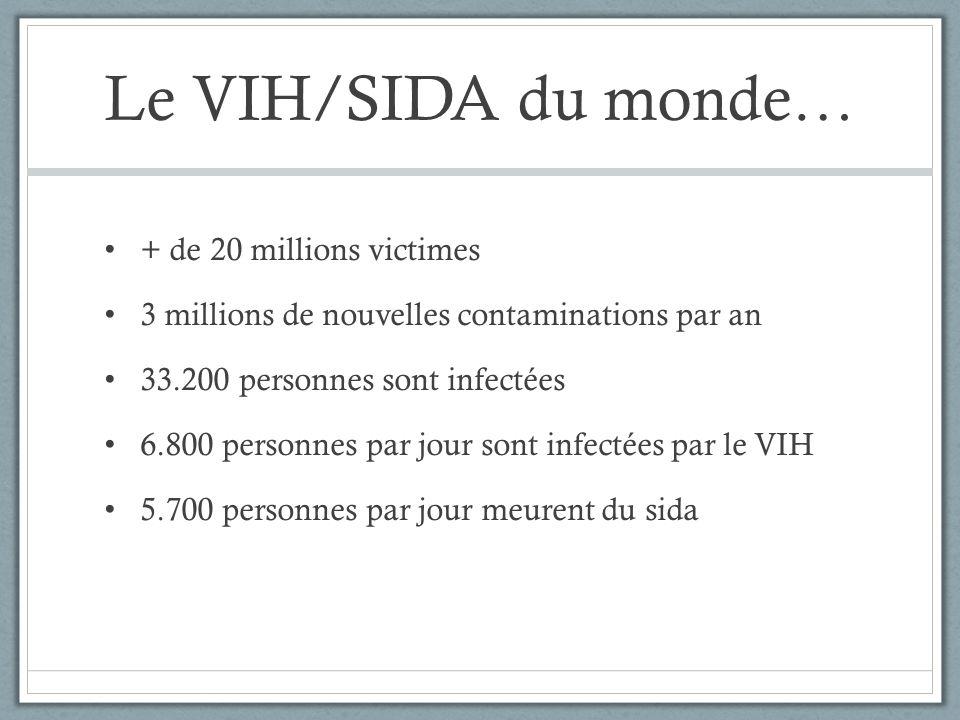 Le VIH/SIDA du monde… + de 20 millions victimes