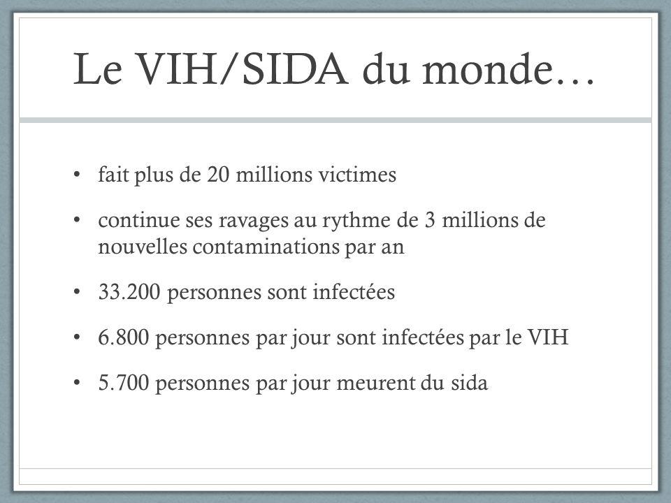 Le VIH/SIDA du monde… fait plus de 20 millions victimes