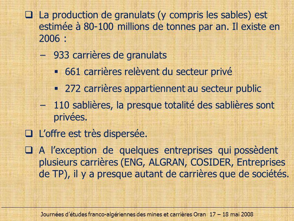 933 carrières de granulats 661 carrières relèvent du secteur privé