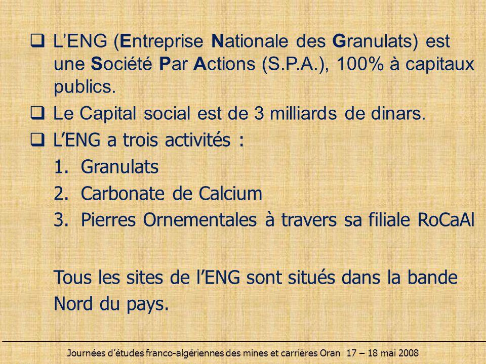 Le Capital social est de 3 milliards de dinars.