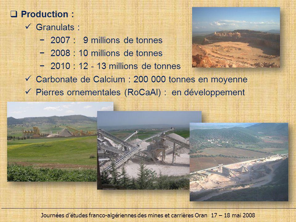 Carbonate de Calcium : 200 000 tonnes en moyenne