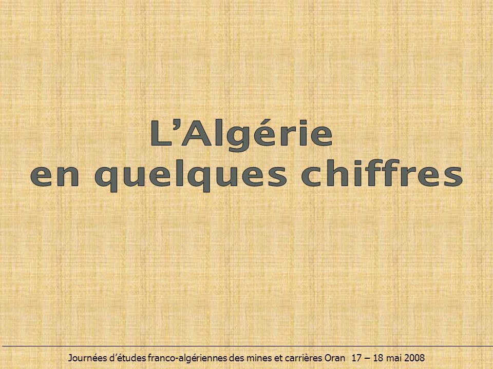 L'Algérie en quelques chiffres