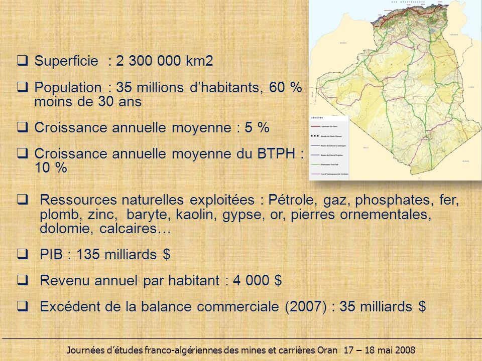 Population : 35 millions d'habitants, 60 % moins de 30 ans