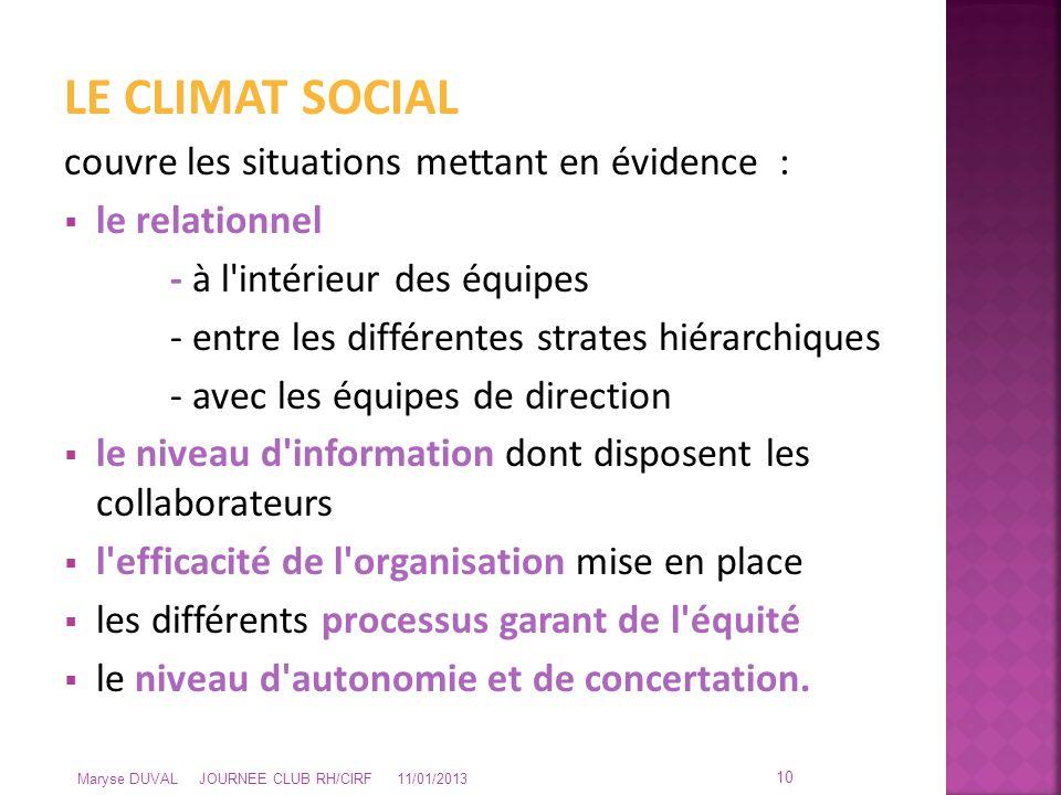 LE CLIMAT SOCIAL couvre les situations mettant en évidence :