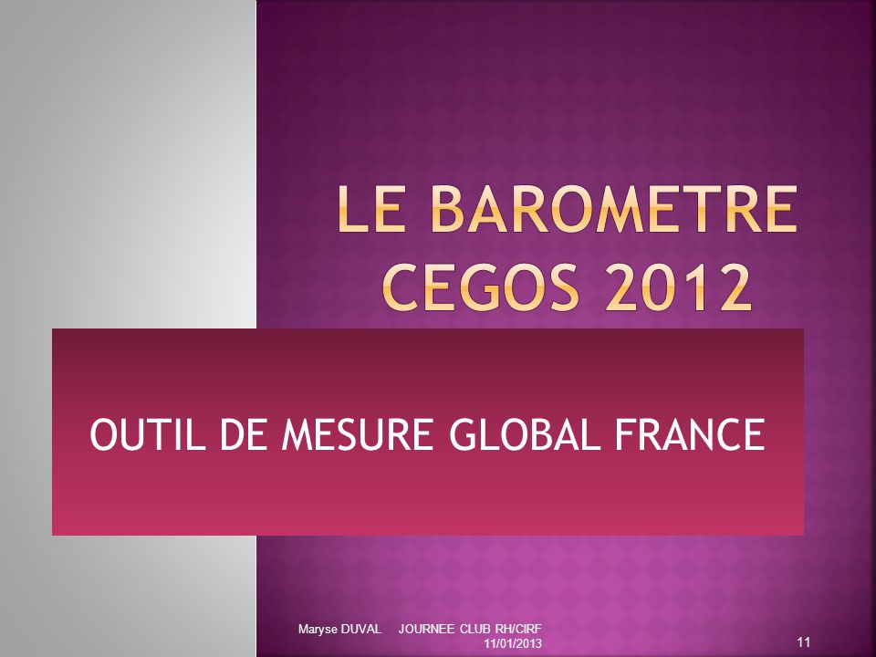 OUTIL DE MESURE GLOBAL FRANCE
